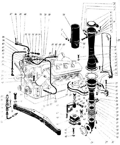 Установка двигателя ЯМЗ-238 НБ Трактор К 700 A