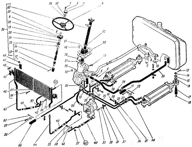 Система управлени поворотом Трактор К 700 A