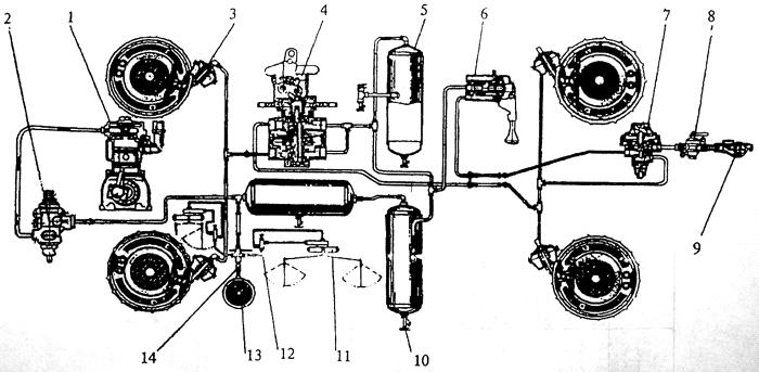 Схема пневматической системы Трактор К 700 A