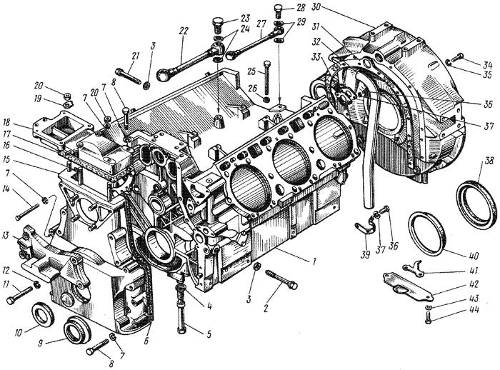 Блок цилиндров двигателя ЯMЗ