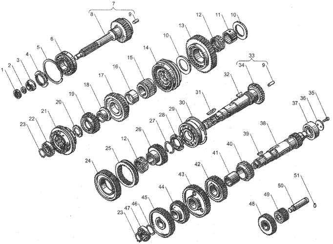 ЯMЗ 236 БE2 : Валы и шестерни коробки передач