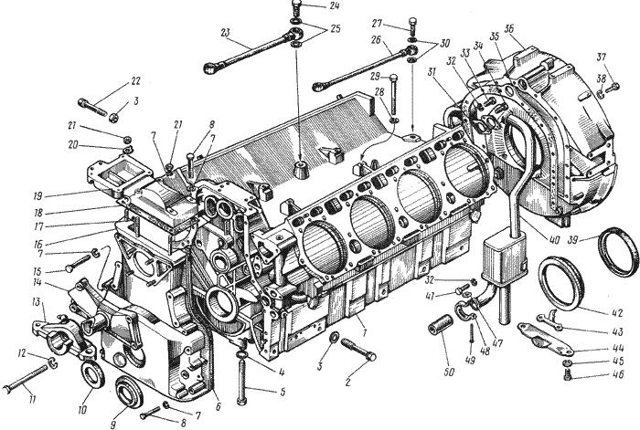 ЯMЗ 238 HД : Блок цилиндров