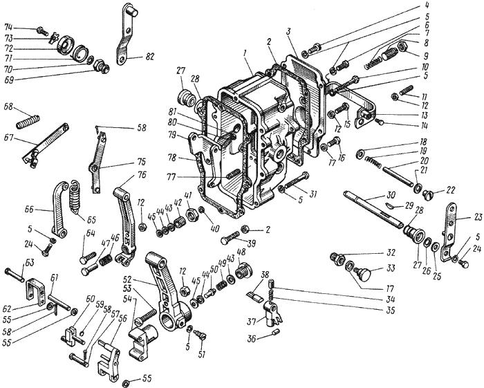 ЯMЗ 238 HД : Регулятор частоты вращения 2