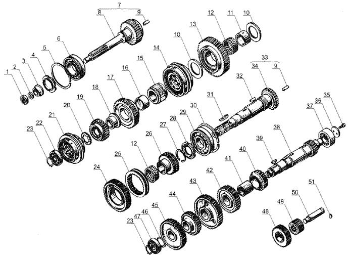 ЯMЗ 238 Б : Валы и шестерни коробки передач  ЯМЗ 238М4 и ЯМЗ 2
