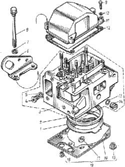 ЯМЗ 8401.10 Головка цилиндров