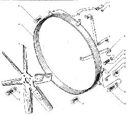 ЯMЗ 236 БE : Вентилятор и кожух вентилятора