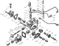 ЯMЗ 236 БE : Управление механизмом переключения демультипликатора