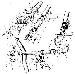 ЯMЗ 240 M2 : Трубопровод системы охлаждения