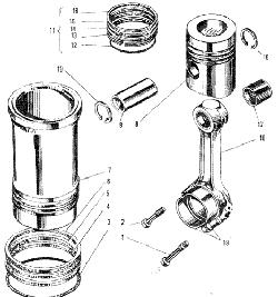 ЯMЗ 240 M2 : Поршень, шатун и гильза цилиндров